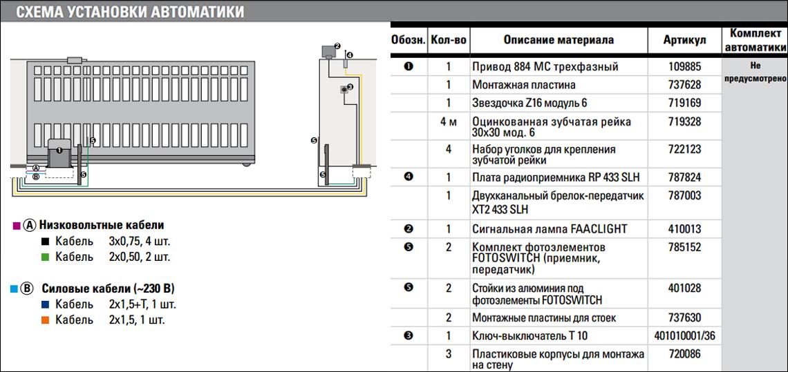 Устройства автоматического закрывания ворот